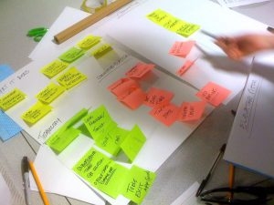Brainstorming with sticky notes